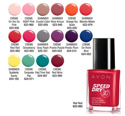 Avon Speed Dry Nail Polish Avon Girl Gail